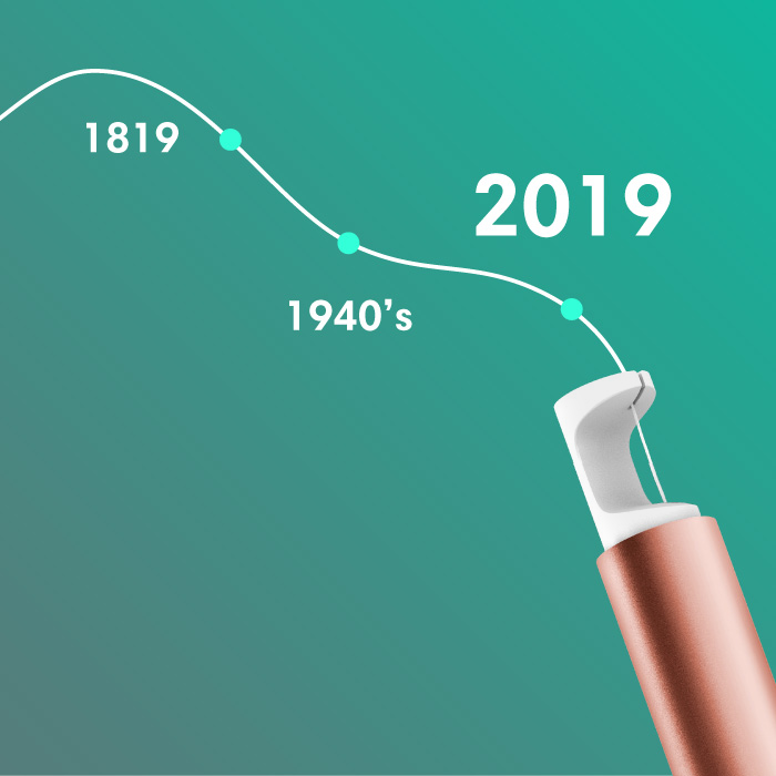 Index 191106 blog history of floss 700x700 2
